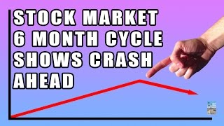 Stock Market Chart Shows Stocks WILL CRASH! 5 Consecutive Patterns DON'T IGNORE!