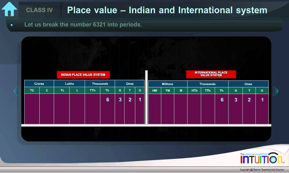 Place value indian and international system also youtube rh