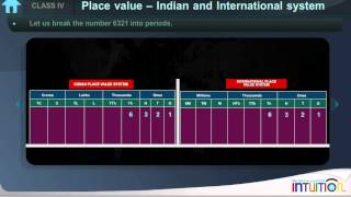 PLACE VALUE   INDIAN AND INTERNATIONAL SYSTEM