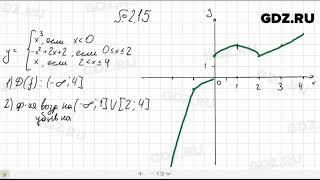 № 2.15- Алгебра 10-11 класс Мордкович