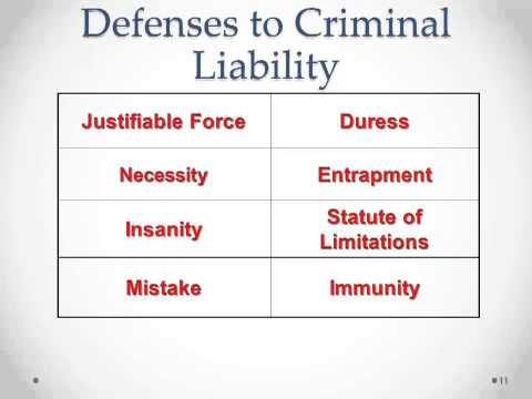 Business Law 2 Ch 6-2 Criminal Law