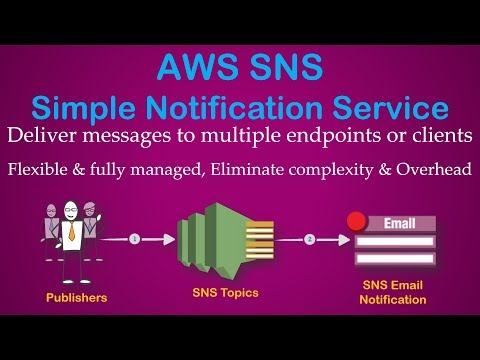 AWS Monitoring - SNS and CloudWatch Introduction