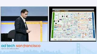 Keynote Presentation: The 2012 Industry Landscape - Part 1