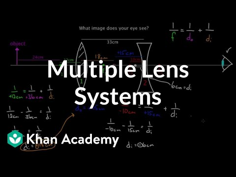 Multiple lens systems | Geometric optics | Physics | Khan Academy