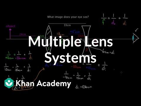 Multiple lens systems | Geometric optics | Physics | Khan Academy