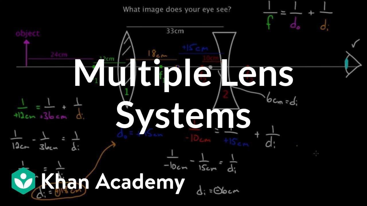 Multiple lens systems (video) | Lenses | Khan Academy