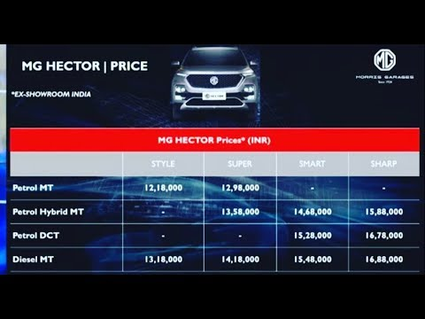 MG Hector   Internet Inside   Price Starting from 12.18 Lakh 4 Style Base,Super,Smart,Sharp