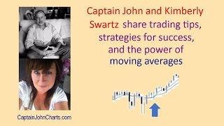 Captain John & Kim Swartz on powerful moving averages, trading tips, & strategies for success
