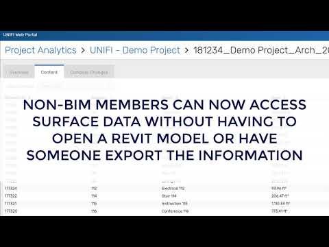 Solutions - UNIFI