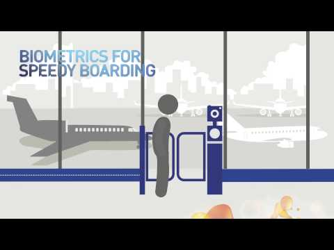 Smart technology smarter airports