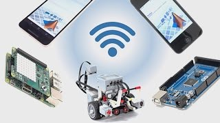 Wireless Connectivity in Simulink Hardware Support Packages
