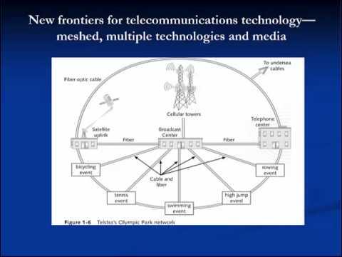 Telecommunications Module 1-- part 2 of 2