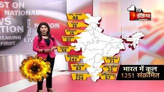 Covid-19: देखिए किस राज्य में कितने पॉजिटिव, भारत मे 1251 हुए Corona पॉजिटिव | 31 march 2020