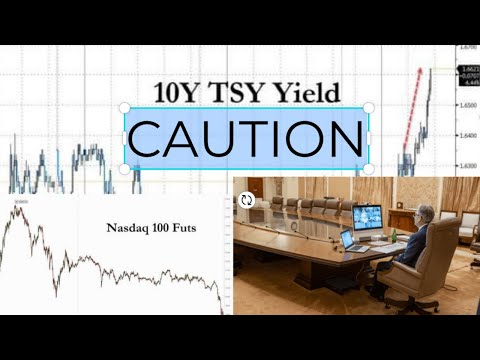 FOMC & Jay Powell TODAY Are Greatest Threat To Bitcoin's Bull Run AND Markets