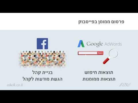 פרסום ממומן בפייסבוק - 1.2 ההבדל בין פרסום בגוגל לפרסום בפייסבוק