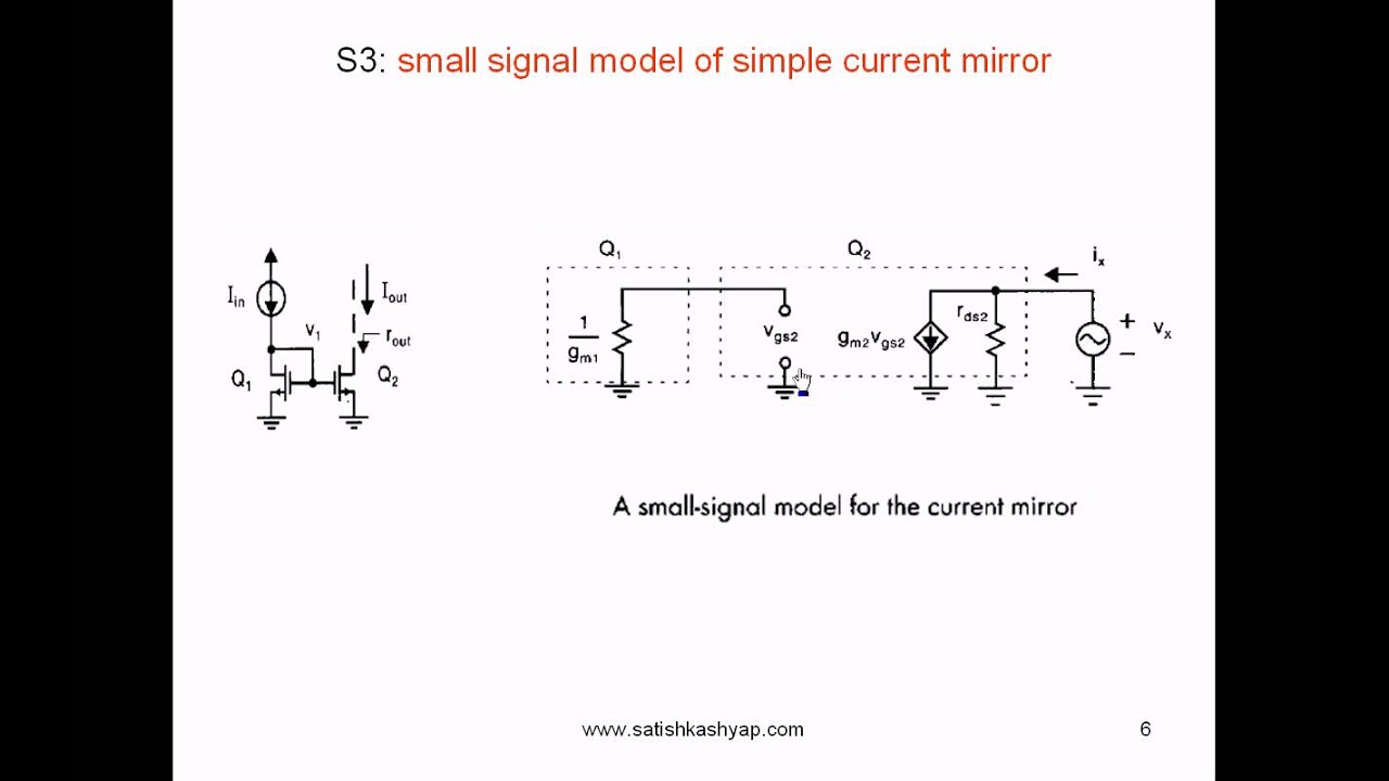 Calculation Of Gain Output Impedance And Vo Minimum Of