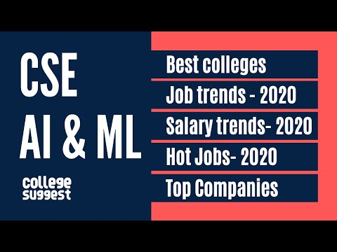 CSE – Artificial Intelligence & Machine Learning – Best Colleges | Top Jobs | Salary Trends