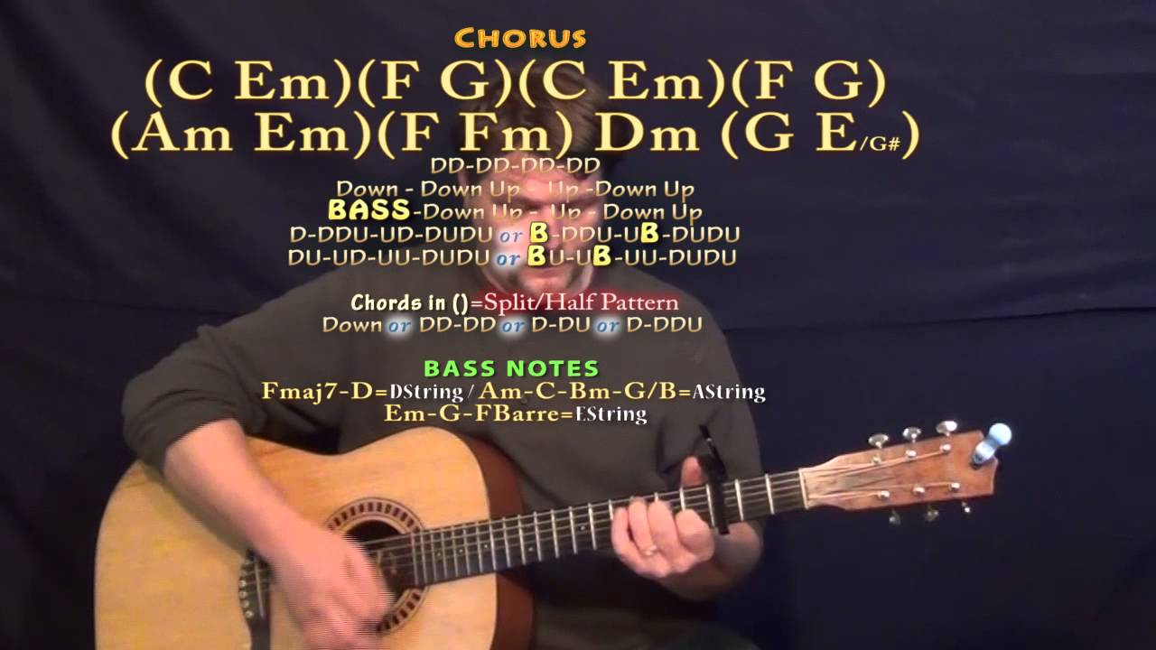 When We Were Young (Adele) Guitar Lesson Chord Chart - Capo 3rd - YouTube