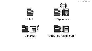 Configuration des réglages de réception de fax (Série WG7000)