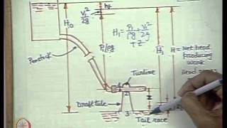 Mod-01 Lec-09 Introduction to reaction Type of Hydraulic Turbine - A Francis Turbine