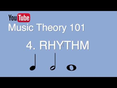 4 Rhythm, Sixteenth Notes to Whole Notes Music Theory 101