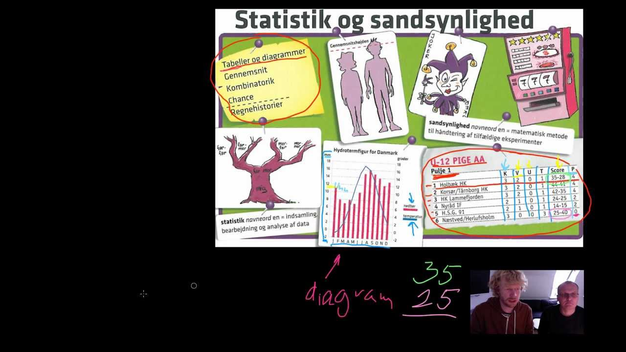 tabeller og diagrammer introduktion [ 1280 x 720 Pixel ]