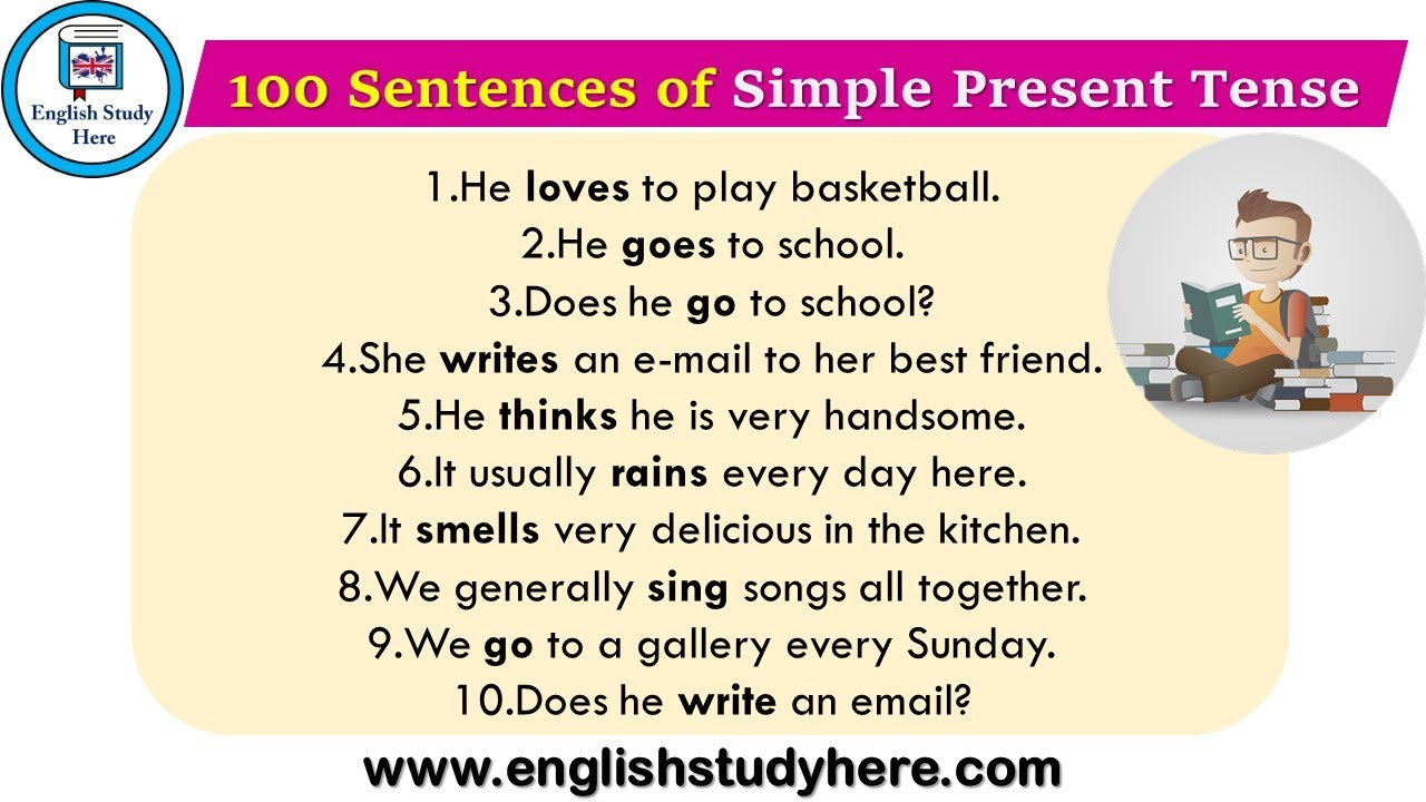 50 Sentences of Simple Present Tense - English Study Here