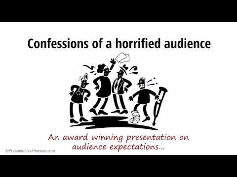 Creative PowerPoint Presentation : Confessions Of A Horrified Audience.
