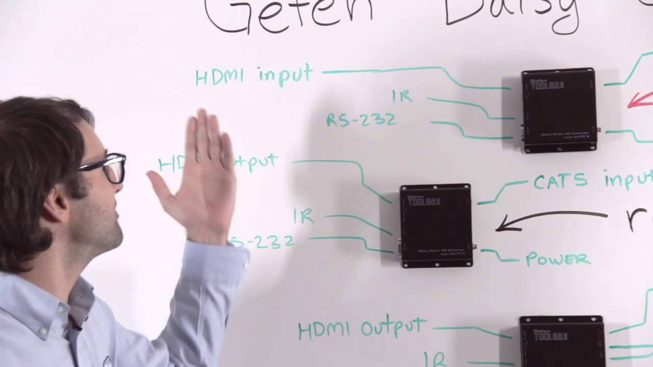 How To Daisy Chain Hdmi Multiple Displays Easily And Affordably Wiring 3 Lites Chained Jpg Lights Youtube