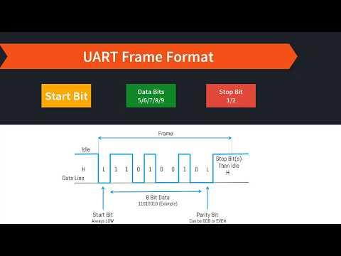 UART Programming - atmega8 , atmega16/32 #1 - YouTube