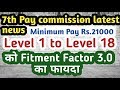 7th CPC Latest News, April 2018 Minimum Pay Rs.21000 and Fitment factor 3.0,Govt Employees News