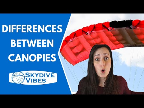 How To Choose A Main Canopy | Skydiving Gear