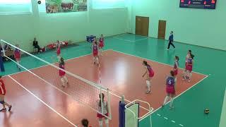 Обучение волейболу. Девушки. Упражнение