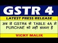 GSTR 4 Latest Press Release, GSTR 4 no Purchase Details Require in Table 4A, GSTR 4 Latest Update