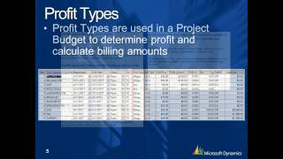 Microsoft Dynamics GP - Project Accounting Series - Part 2 - Budgeting and Costs