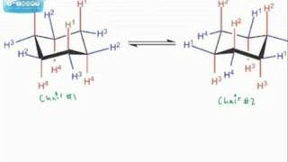 Organic Chemistry: cyclohexane ring flipping, and conformational analyisis