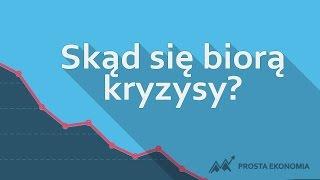 Skąd się biorą kryzysy? | Austriacka teoria cyklu koniunkturalnego