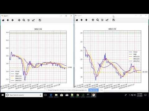 HK Stock Realtime Chart Demo1