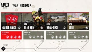 Year 1 Roadmap for Apex Legends! Battle Pass, New Loot & More!