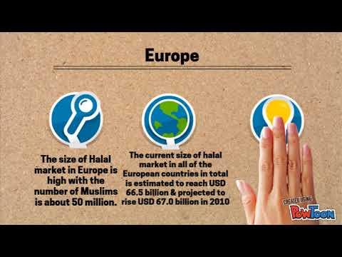 World Halal Industry