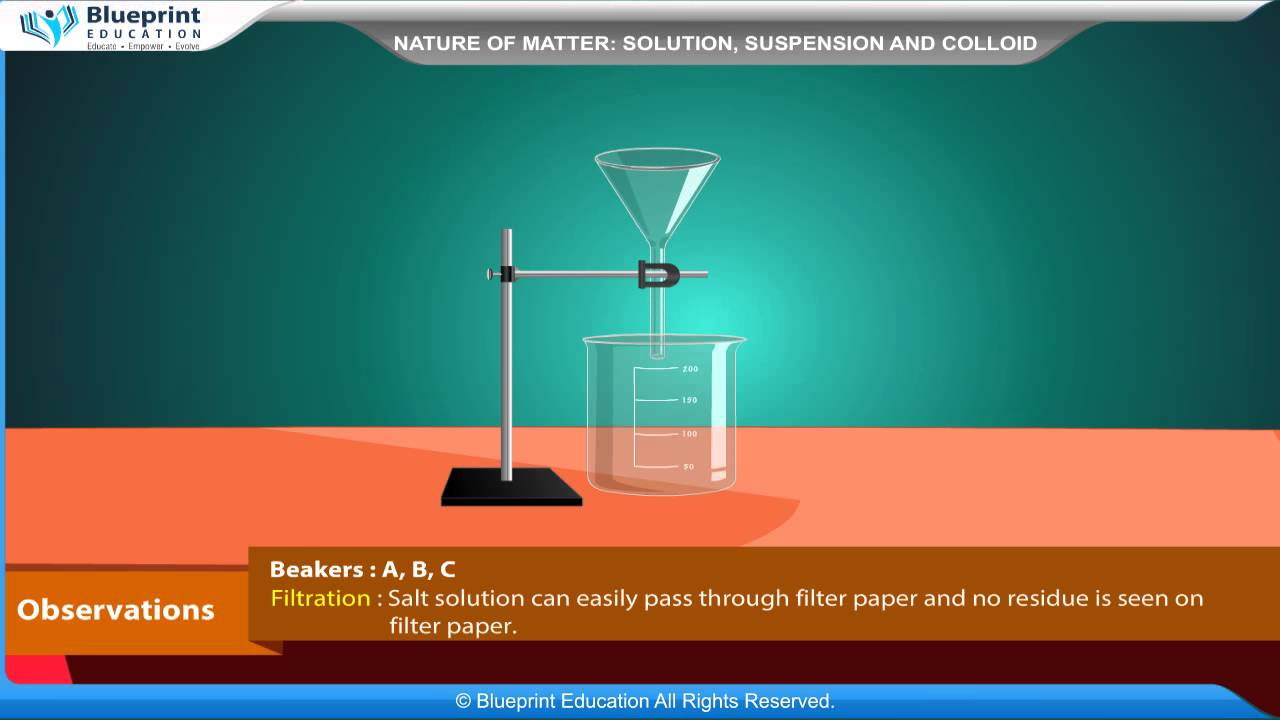 Lab experiment on nature of matter solution suspension and colloid lab experiment on nature of matter solution suspension and colloid blueprint digital malvernweather Images