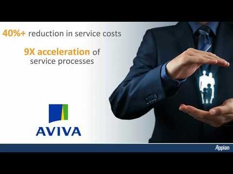Transforming Financial Services Client On-Boarding at Digital Speed