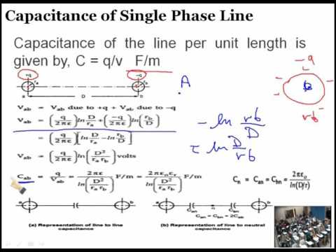 lecture 11: Inductance Calculation of T.Ls: Examples & Capacitance of T.Ls / Dr. Mahmoud Ismail