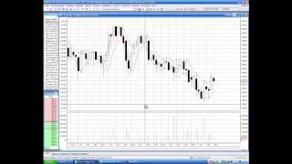 Торговая система Ларри Вильямса (адаптированная)(, 2013-02-04T12:40:25.000Z)
