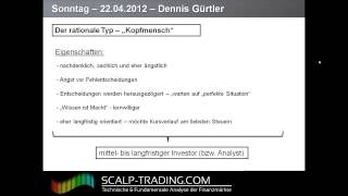 Video Thumbnail: 12: Behavioral Finance – Welcher Händlertyp bist Du? (18:45)