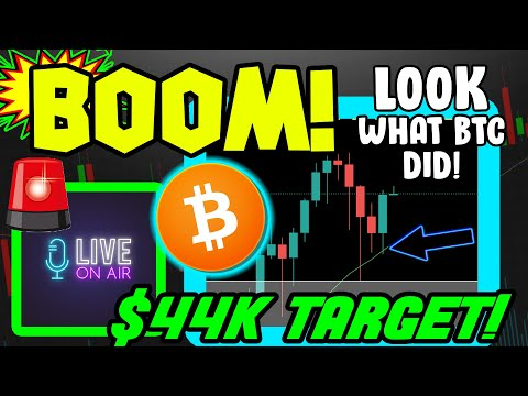 BITCOIN JUST GAVE BULLISH SIGNAL! ONE MORE TEST FOR BTC BULLS!