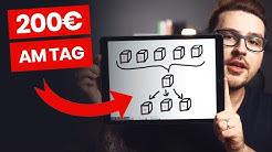 5€ Facebook Ads Für Shopify Dropshipping - Wie Du Profitable FB Ads mit 5€ Ad Sets Machst