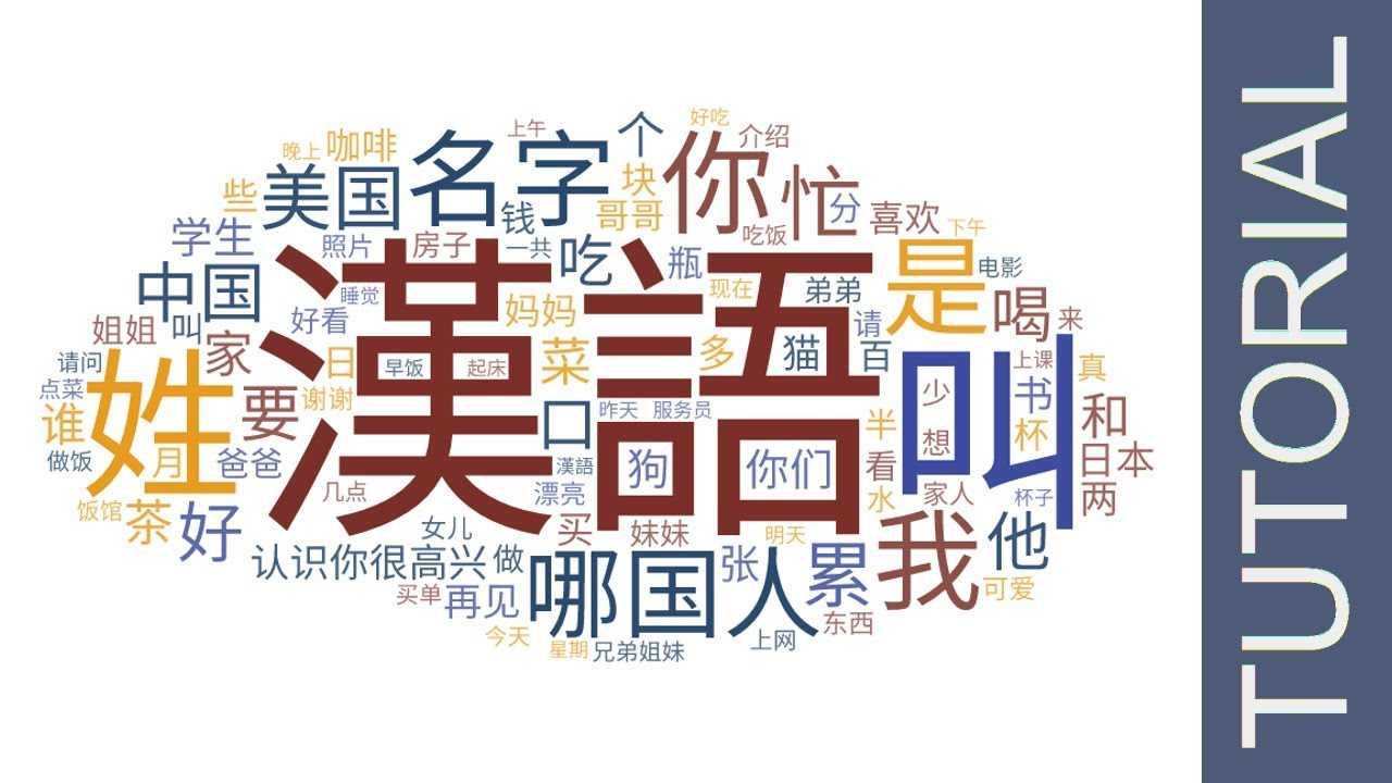 Chinese Word Cloud Art