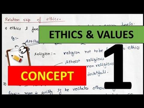 Видео Essay ethics engineering