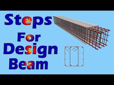 Steps for design of beam.